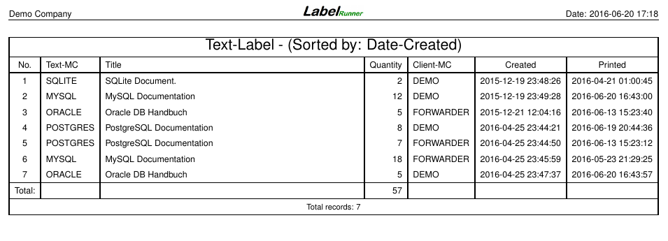 Text Label Report